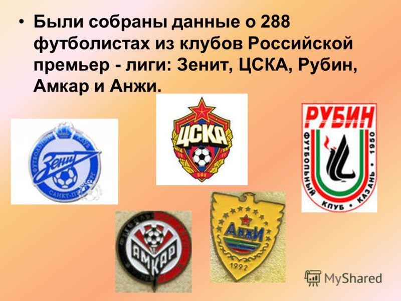 Были собраны данные о 288 футболистах из клубов Российской премьер - лиги: Зенит, ЦСКА, Рубин, Амкар и Анжи.