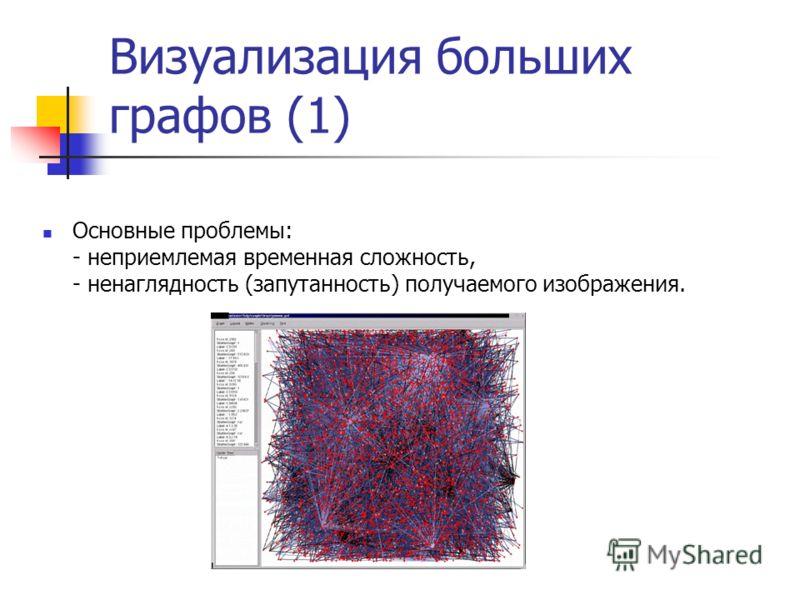 Визуализация больших графов (1) Основные проблемы: - неприемлемая временная сложность, - ненаглядность (запутанность) получаемого изображения.