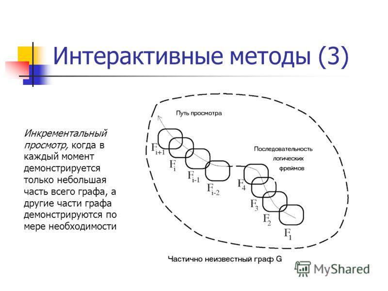 Интерактивные методы (3) Инкрементальный просмотр, когда в каждый момент демонстрируется только небольшая часть всего графа, а другие части графа демонстрируются по мере необходимости