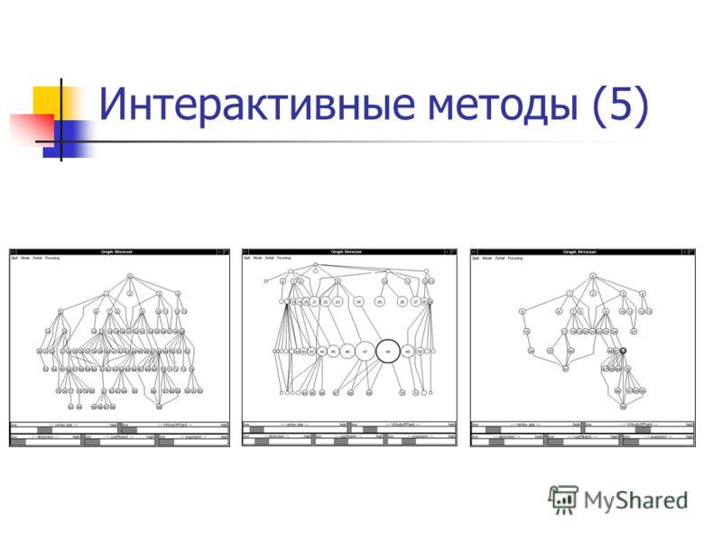 Интерактивные методы (5)