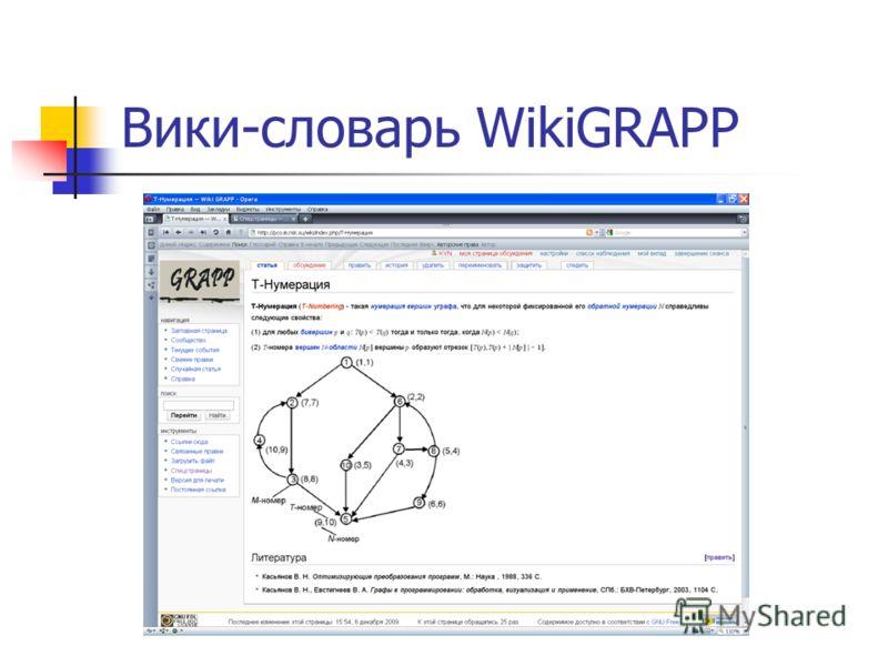 Вики-словарь WikiGRAPP