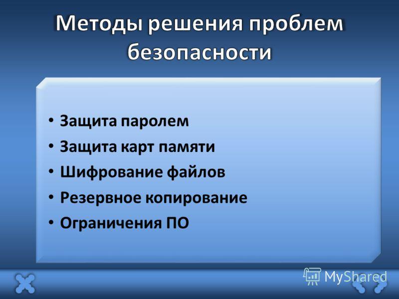 Защита паролем Защита карт памяти Шифрование файлов Резервное копирование Ограничения ПО
