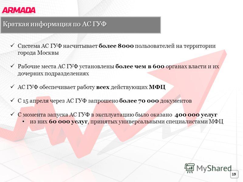 19 Система АС ГУФ насчитывает более 8000 пользователей на территории города Москвы Рабочие места АС ГУФ установлены более чем в 600 органах власти и их дочерних подразделениях АС ГУФ обеспечивает работу всех действующих МФЦ С 15 апреля через АС ГУФ з