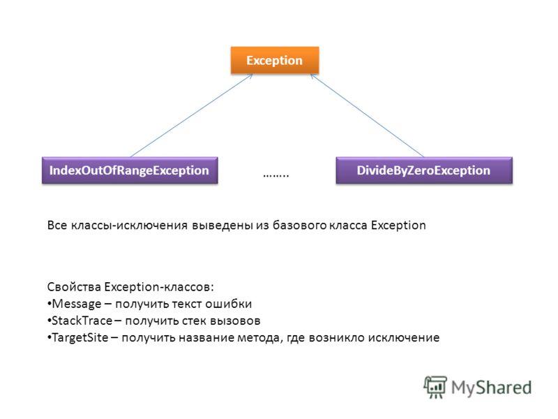 Exception IndexOutOfRangeException DivideByZeroException …….. Свойства Exception-классов: Message – получить текст ошибки StackTrace – получить стек вызовов TargetSite – получить название метода, где возникло исключение Все классы-исключения выведены