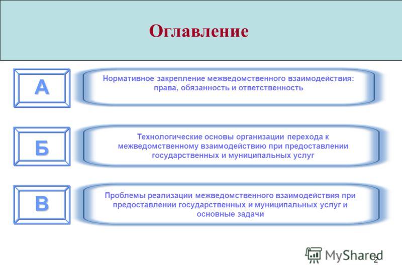 Государственные и муниципальные услуги в действующем законодательстве Оглавление 2 Нормативное закрепление межведомственного взаимодействия: права, обязанность и ответственность Технологические основы организации перехода к межведомственному взаимоде