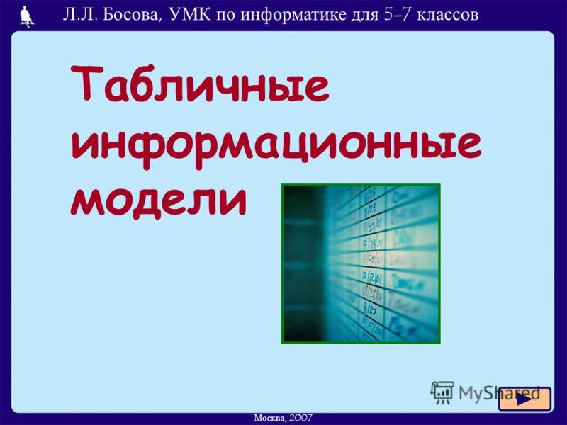 Л.Л. Босова, УМК по информатике для 5-7 классов Москва, 2007 Табличные информационные модели