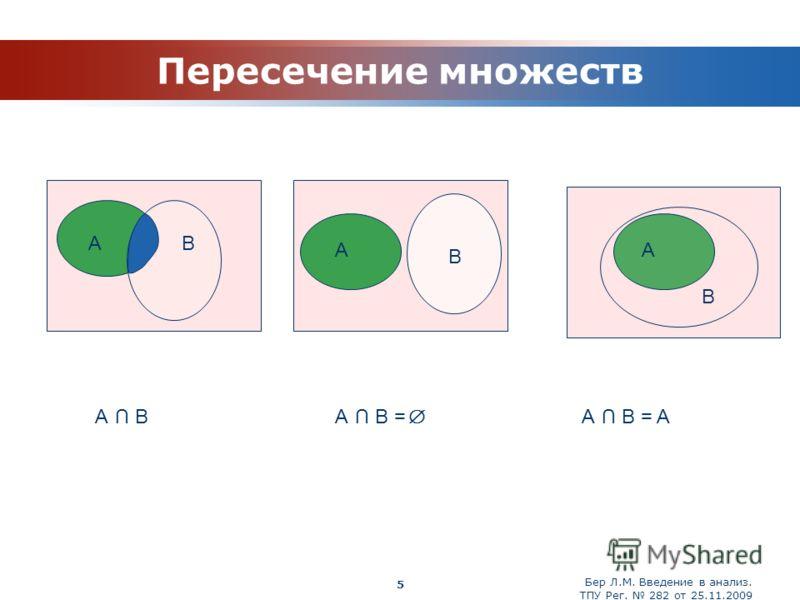 Бер Л.М. Введение в анализ. ТПУ Рег. 282 от 25.11.2009 Company Logo 5 Пересечение множеств А А АА АА UUU В В В ВВ = В = A