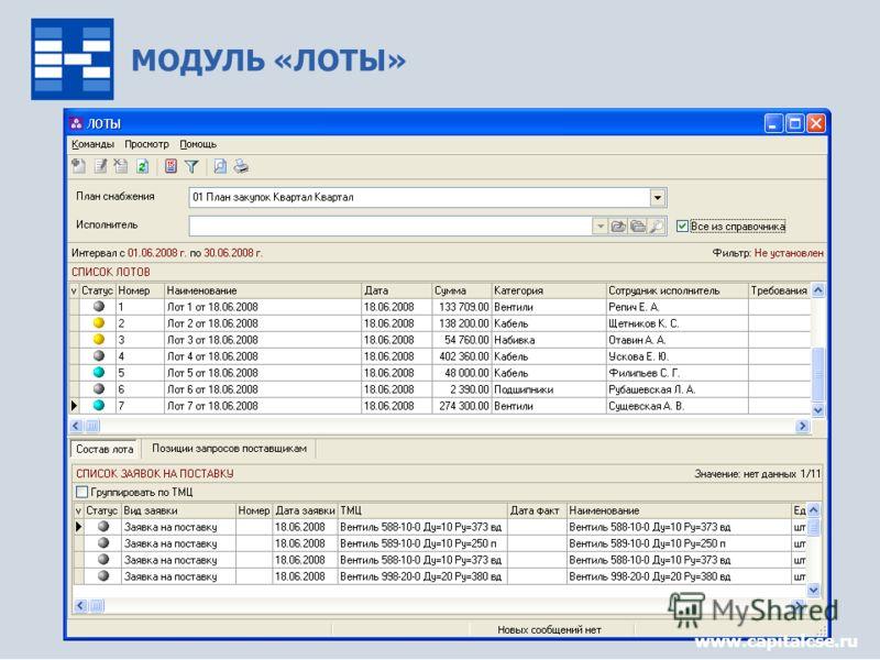 Управление снабжением12 МОДУЛЬ «ЛОТЫ» www.capitalcse.ru