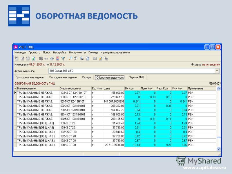 Управление снабжением18 ОБОРОТНАЯ ВЕДОМОСТЬ www.capitalcse.ru