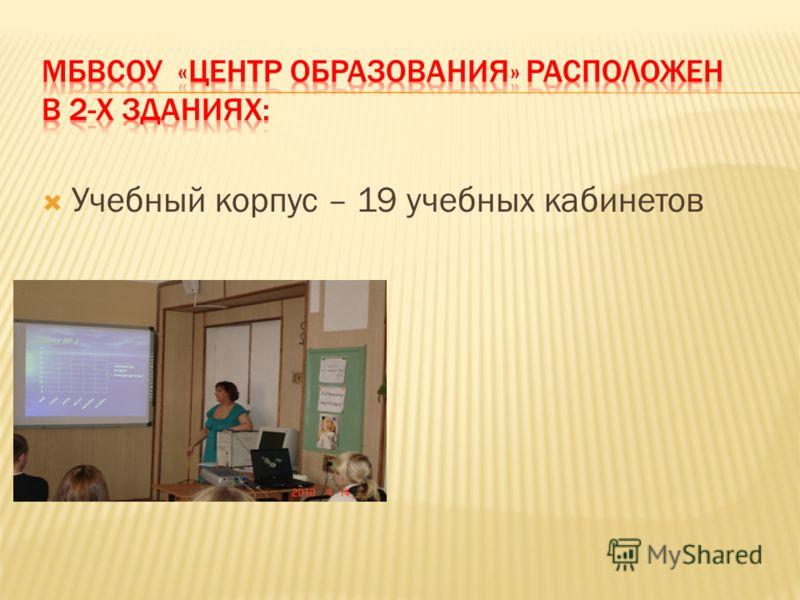 Учебный корпус – 19 учебных кабинетов