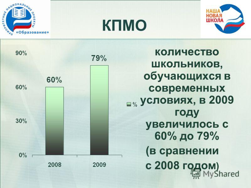 КПМО количество школьников, обучающихся в современных условиях, в 2009 году увеличилось с 60% до 79% (в сравнении с 2008 годом )
