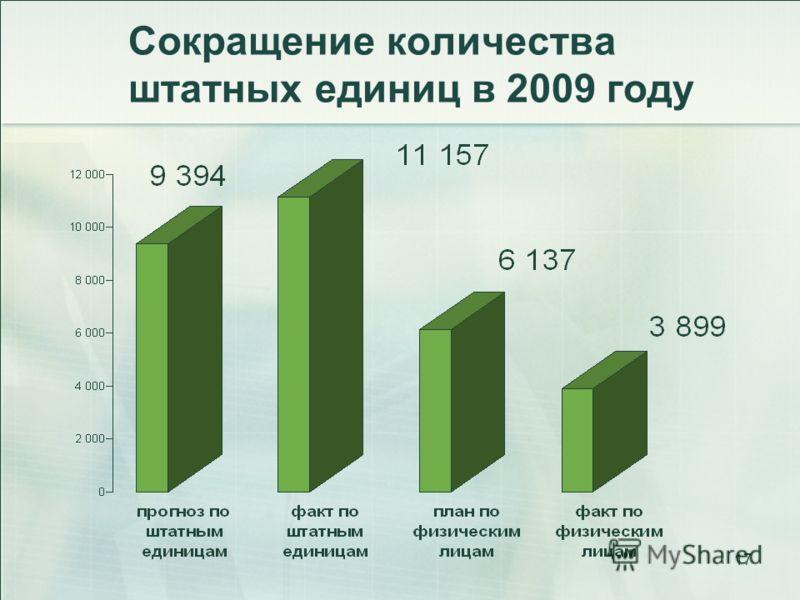 Сокращение количества штатных единиц в 2009 году 17