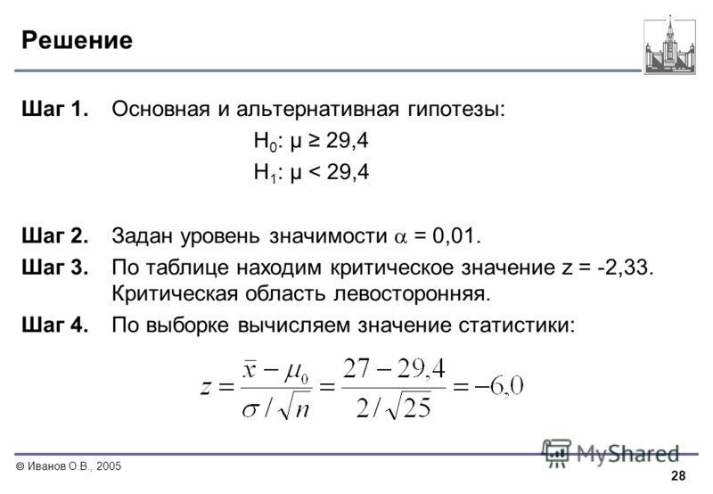 28 Иванов О.В., 2005 Решение Шаг 1. Основная и альтернативная гипотезы: Н 0 : μ 29,4 Н 1 : μ < 29,4 Шаг 2. Задан уровень значимости = 0,01. Шаг 3. По таблице находим критическое значение z = -2,33. Критическая область левосторонняя. Шаг 4. По выборке