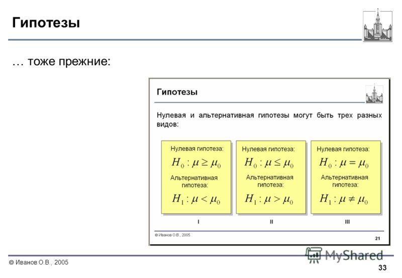33 Иванов О.В., 2005 Гипотезы … тоже прежние: