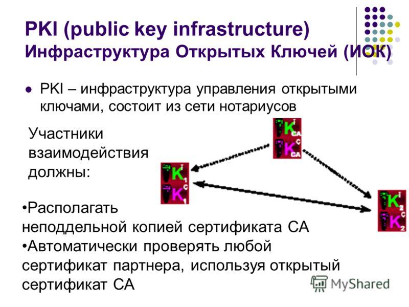 PKI (public key infrastructure) Инфраструктура Открытых Ключей (ИОК) PKI – инфраструктура управления открытыми ключами, состоит из сети нотариусов Участники взаимодействия должны: Располагать неподдельной копией сертификата СА Автоматически проверять