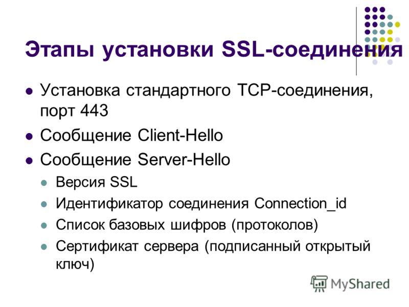 Этапы установки SSL-соединения Установка стандартного TCP-соединения, порт 443 Сообщение Client-Hello Сообщение Server-Hello Версия SSL Идентификатор соединения Connection_id Список базовых шифров (протоколов) Сертификат сервера (подписанный открытый