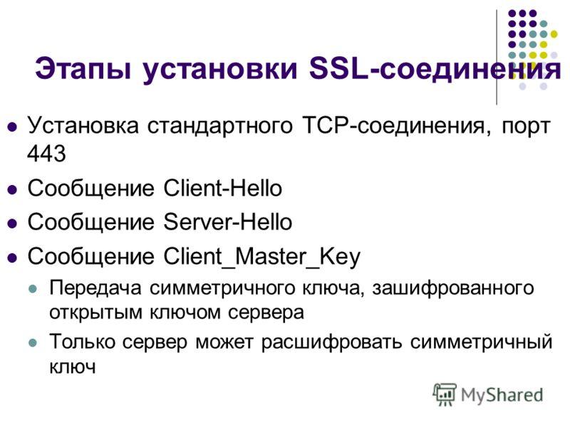 Этапы установки SSL-соединения Установка стандартного TCP-соединения, порт 443 Сообщение Client-Hello Сообщение Server-Hello Сообщение Client_Master_Key Передача симметричного ключа, зашифрованного открытым ключом сервера Только сервер может расшифро