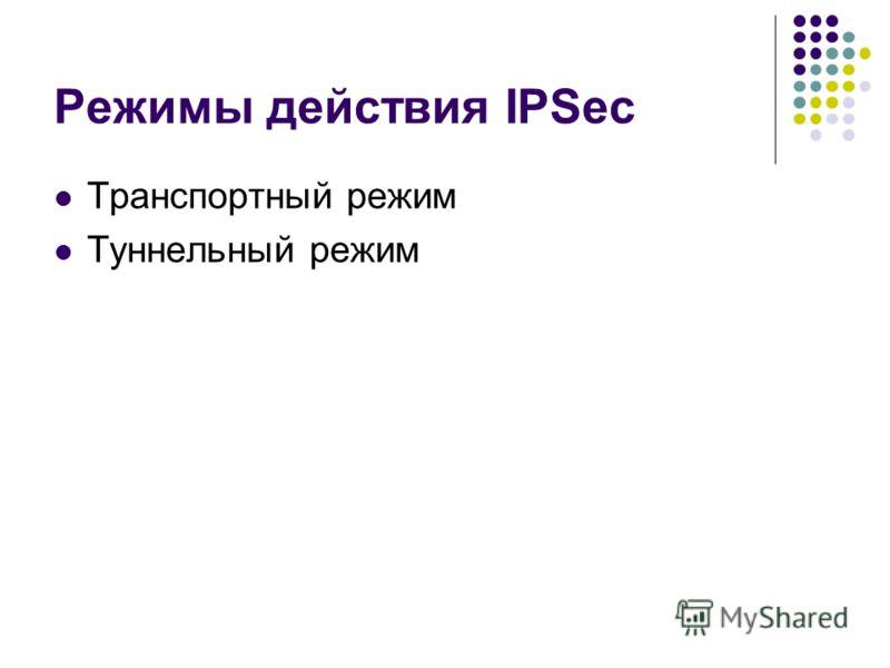 Режимы действия IPSec Транспортный режим Туннельный режим