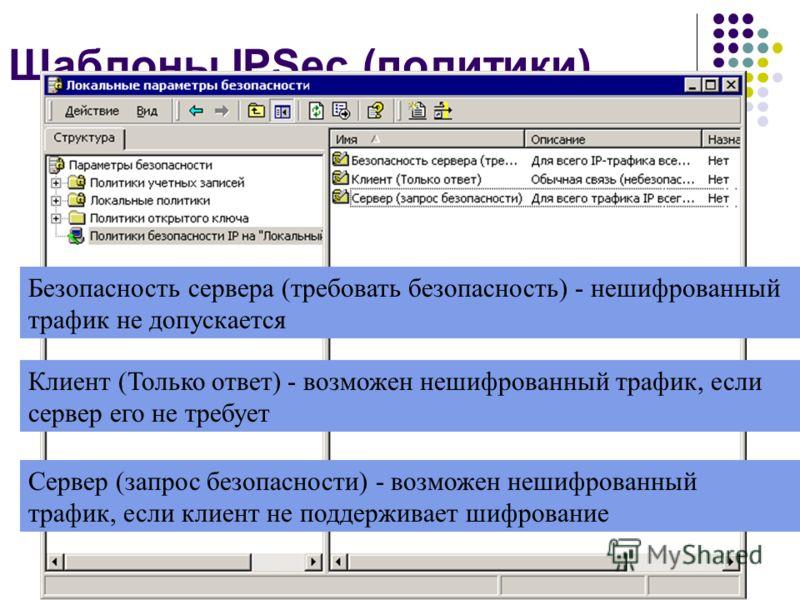 Шаблоны IPSec (политики) Безопасность сервера (требовать безопасность) - нешифрованный трафик не допускается Клиент (Только ответ) - возможен нешифрованный трафик, если сервер его не требует Сервер (запрос безопасности) - возможен нешифрованный трафи