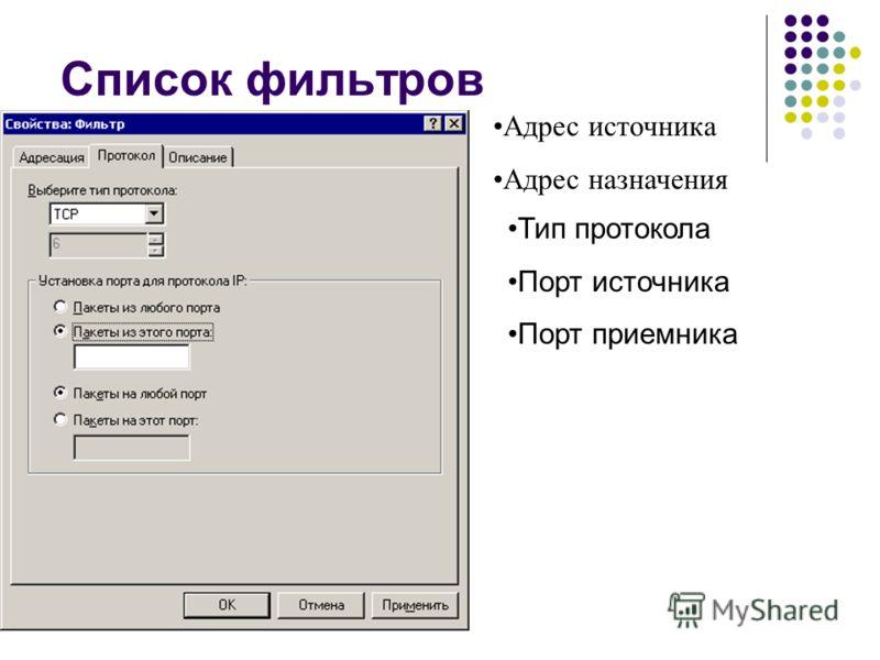Адрес источника Адрес назначения Тип протокола Порт источника Порт приемника