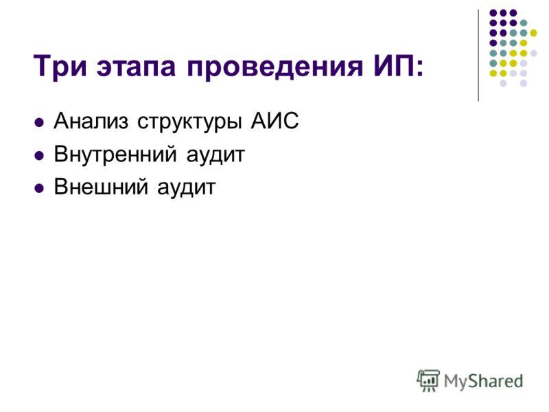 Три этапа проведения ИП: Анализ структуры АИС Внутренний аудит Внешний аудит