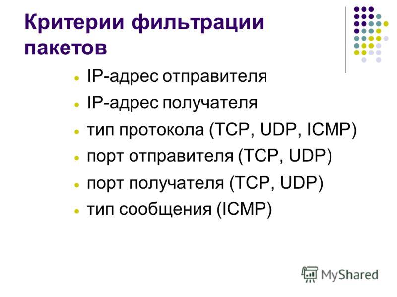 Критерии фильтрации пакетов IP-адрес отправителя IP-адрес получателя тип протокола (TCP, UDP, ICMP) порт отправителя (TCP, UDP) порт получателя (TCP, UDP) тип сообщения (ICMP)