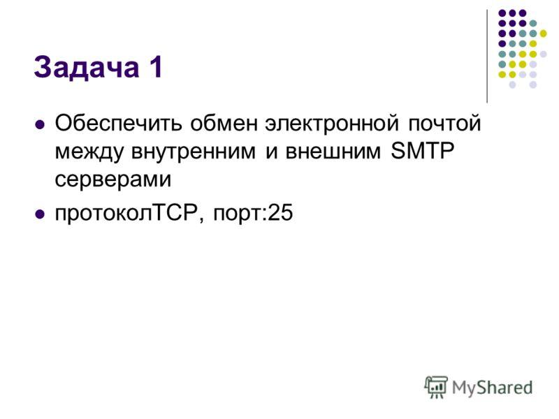 Задача 1 Обеспечить обмен электронной почтой между внутренним и внешним SMTP серверами протоколTCP, порт:25