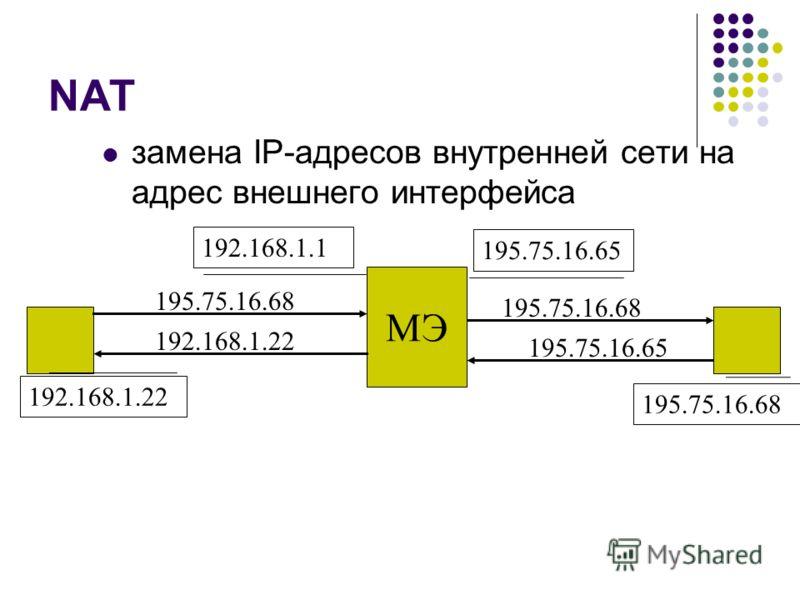 195.75.16.65 195.75.16.68 NAT замена IP-адресов внутренней сети на адрес внешнего интерфейса МЭ 195.75.16.65 192.168.1.1 192.168.1.22 195.75.16.68 192.168.1.22