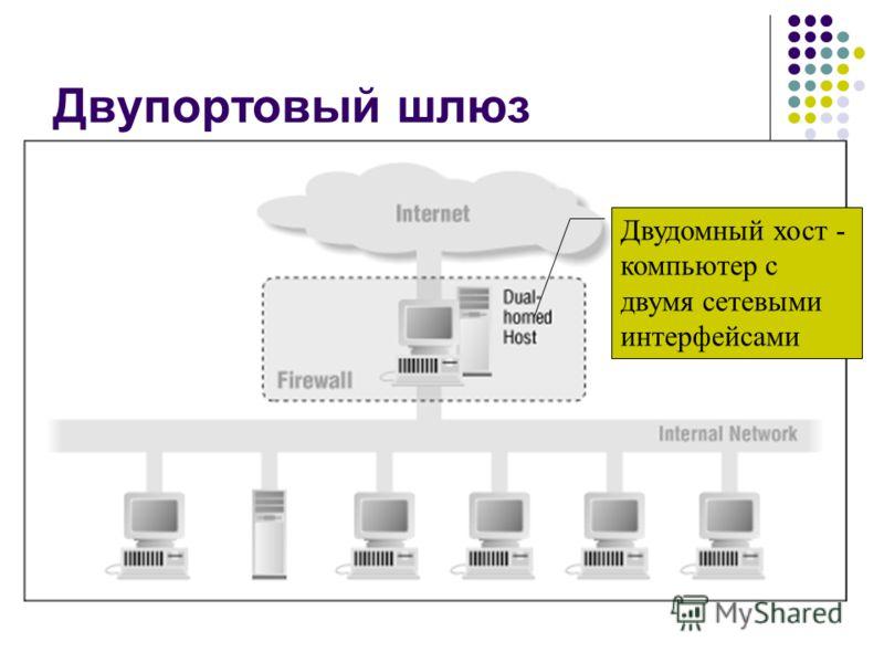 Двупортовый шлюз Двудомный хост - компьютер с двумя сетевыми интерфейсами