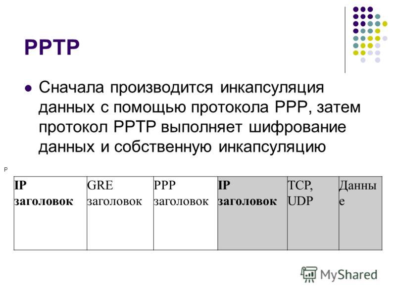 PPTP Сначала производится инкапсуляция данных с помощью протокола PPP, затем протокол PPTP выполняет шифрование данных и собственную инкапсуляцию IP заголовок GRE заголовок PPP заголовок IP заголовок TCP, UDP Данны е Р