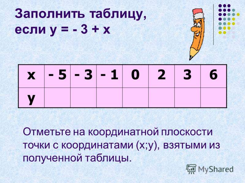 Раскрой скобки: 1. - 4(5 – х – 6у) = 2. 81( а + в – с) = 3. - (25 + а – 4в) = 4. 11(- в - 5 – 6а) = 5. - 9(8 + х – 4у) = 6. 18(- а - в + с) = 7. - (5 - а + 54в) = 8. 100(в + 9 – 3а) = 1. - 3(z + ху – 6у) = 2. - 1( а + в – с) = 3. 2 (21 - а – 66в) = 4