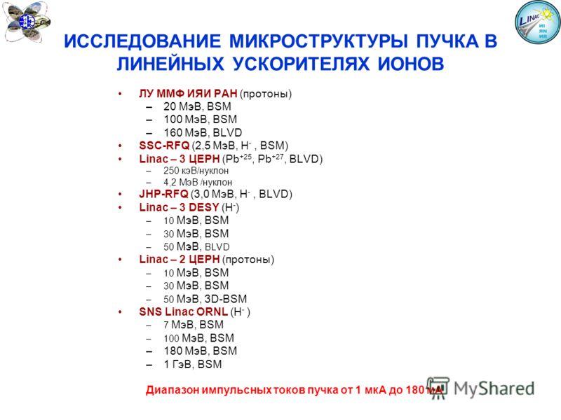 ЛУ ММФ ИЯИ РАН (протоны) –20 МэВ, BSM –100 МэВ, BSM –160 МэВ, BLVD SSC-RFQ (2,5 МэВ, H -, BSM) Linac – 3 ЦЕРН (Pb +25, Pb +27, BLVD) –250 кэВ/нуклон –4,2 МэВ /нуклон JHP-RFQ (3,0 МэВ, H -, BLVD) Linac – 3 DESY (H - ) –10 МэВ, BSM –30 МэВ, BSM –50 МэВ