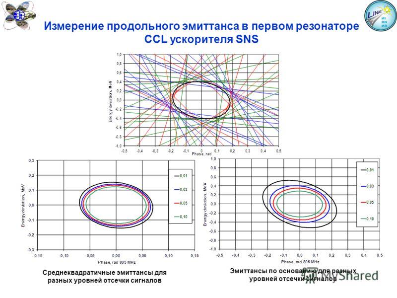 Измерение продольного эмиттанса в первом резонаторе CCL ускорителя SNS Среднеквадратичные эмиттансы для разных уровней отсечки сигналов Эмиттансы по основанию для разных уровней отсечки сигналов