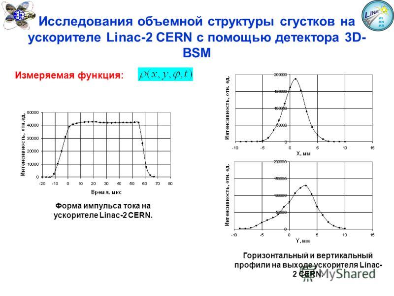Исследования объемной структуры сгустков на ускорителе Linac-2 CERN c помощью детектора 3D- BSM Измеряемая функция: Форма импульса тока на ускорителе Linac-2 CERN. Горизонтальный и вертикальный профили на выходе ускорителя Linac- 2 CERN.