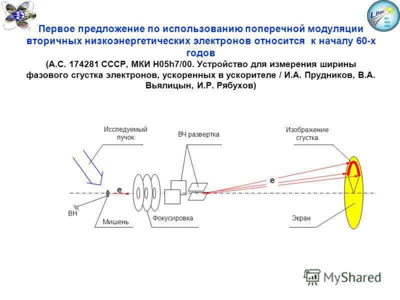 Первое предложение по использованию поперечной модуляции вторичных низкоэнергетических электронов относится к началу 60-х годов (А.С. 174281 СССР, МКИ H05h7/00. Устройство для измерения ширины фазового сгустка электронов, ускоренных в ускорителе / И.