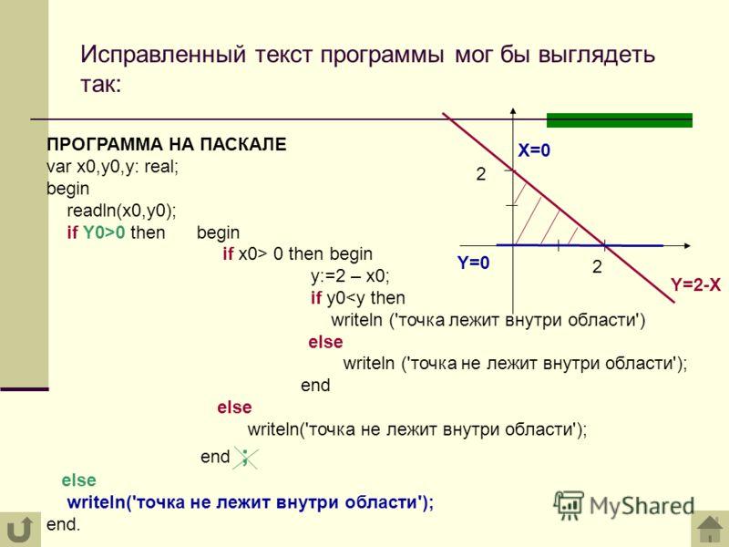 Исправленный текст программы мог бы выглядеть так: ПРОГРАММА НА ПАСКАЛЕ var х0,у0,у: real; begin readln(x0,у0); if Y0>0 then begin if x0> 0 then begin y:=2 – x0; if y0