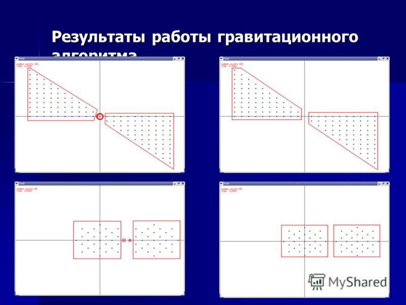 Результаты работы гравитационного алгоритма