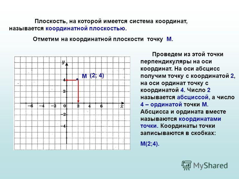 Плоскость, на которой имеется система координат, называется координатной плоскостью. Отметим на координатной плоскости точку М. М Проведем из этой точки перпендикуляры на оси координат. На оси абсцисс получим точку с координатой 2, на оси ординат точ