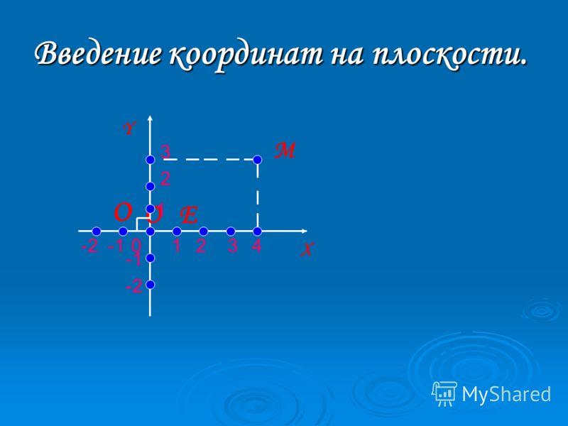 Введение координат на плоскости. ОЕ 10234-2 X Y 1 2 3 -2 О М
