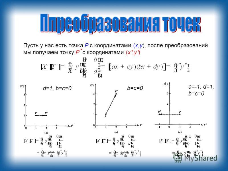 Пусть у нас есть точка P с координатами (x,y), после преобразований мы получаем точку P с координатами (x,y ) * * * d=1, b=c=0 b=c=0 a=-1, d=1, b=c=0