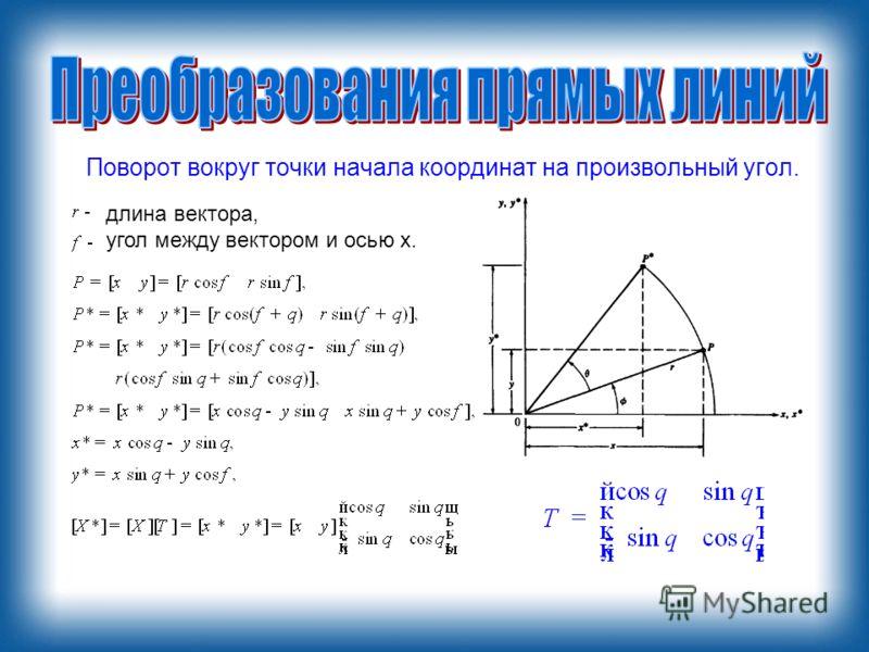 Поворот вокруг точки начала координат на произвольный угол. длина вектора, угол между вектором и осью х.