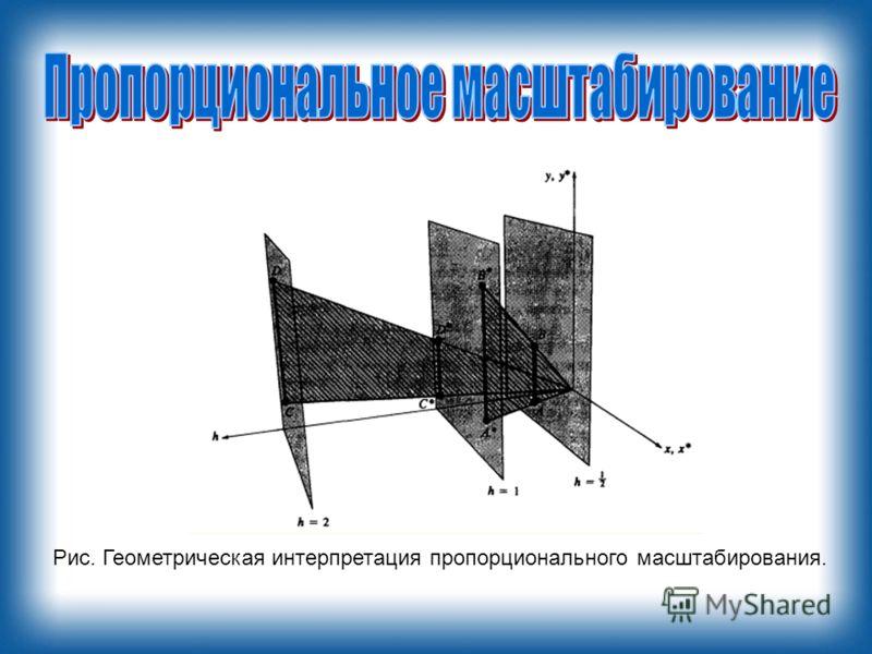 Рис. Геометрическая интерпретация пропорционального масштабирования.