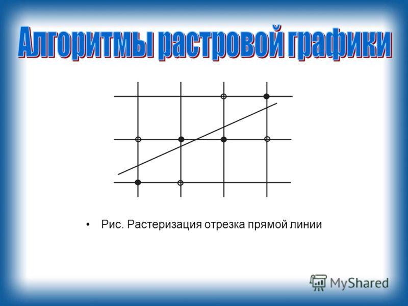 Рис. Растеризация отрезка прямой линии