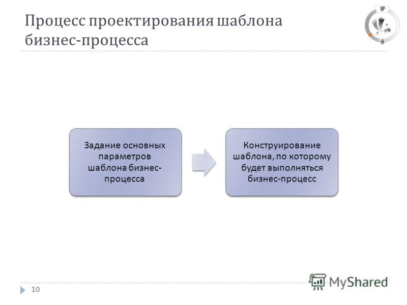 Процесс проектирования шаблона бизнес - процесса 10 Задание основных параметров шаблона бизнес - процесса Конструирование шаблона, по которому будет выполняться бизнес - процесс