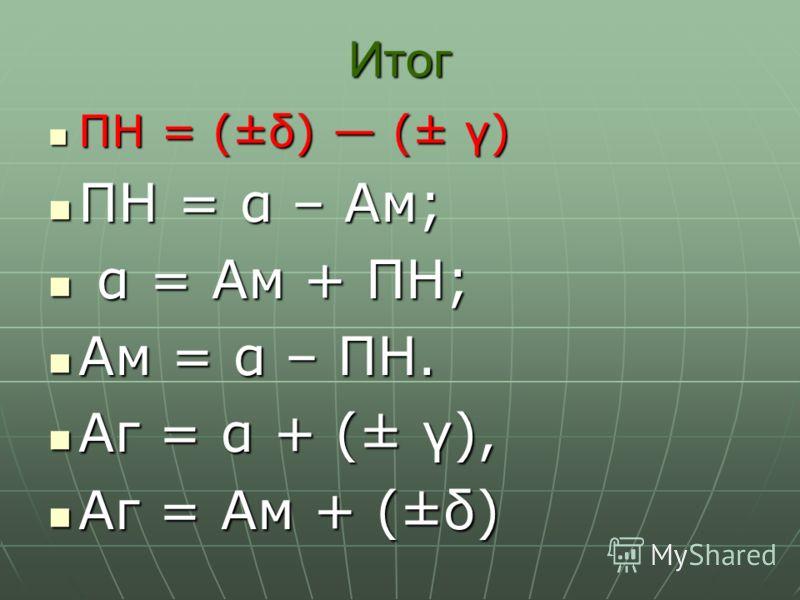Итог ПН = (±δ) (± γ) ПН = (±δ) (± γ) ПН = α – Ам; ПН = α – Ам; α = Ам + ПН; α = Ам + ПН; Ам = α – ПН. Ам = α – ПН. Аг = α + (± γ), Аг = α + (± γ), Аг = Ам + (±δ) Аг = Ам + (±δ)