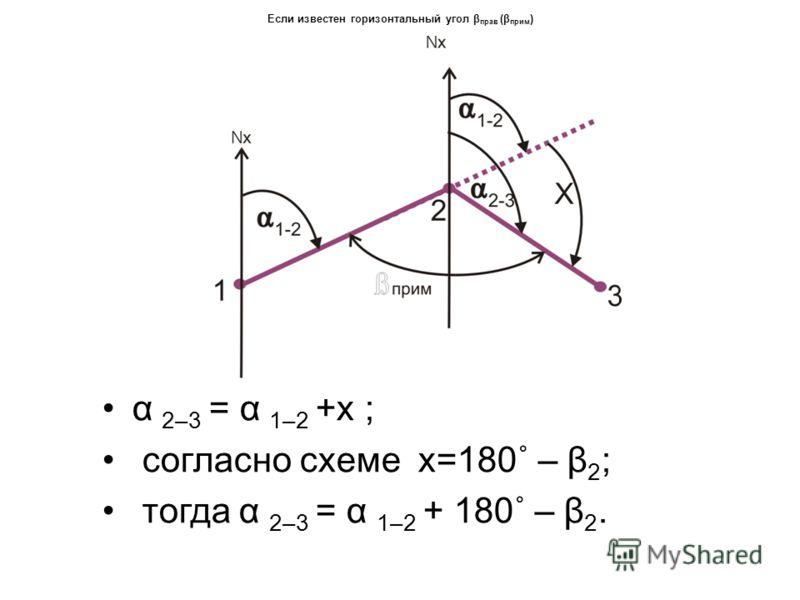 Если известен горизонтальный угол β прав (β прим ) α 2–3 = α 1–2 +х ; согласно схеме х=180˚ – β 2 ; тогда α 2–3 = α 1–2 + 180˚ – β 2.