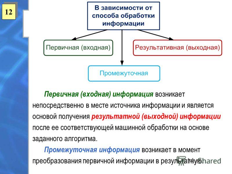 12 Первичная (входная) информация возникает непосредственно в месте источника информации и является основой получения результатной (выходной) информации после ее соответствующей машинной обработки на основе заданного алгоритма. Промежуточная информац