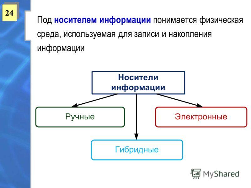 24 Под носителем информации понимается физическая среда, используемая для записи и накопления информации