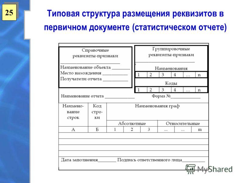 25 Типовая структура размещения реквизитов в первичном документе (статистическом отчете)