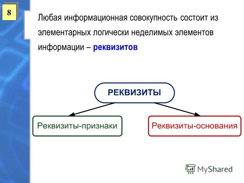 8 8 Любая информационная совокупность состоит из элементарных логически неделимых элементов информации – реквизитов